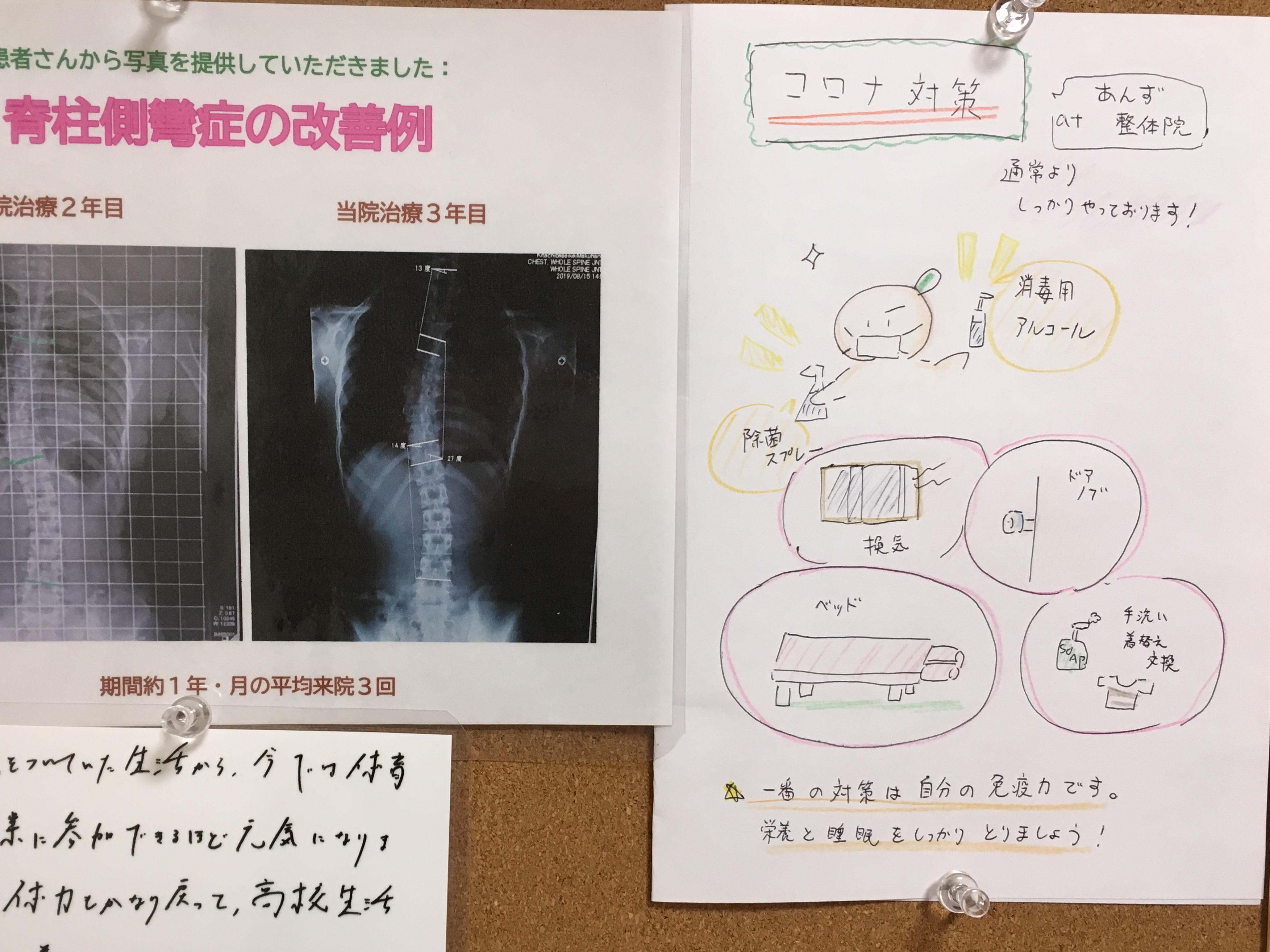 当院におけるコロナ感染症の対策